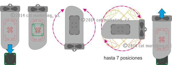 colocar y posicionar la funda estanca y sumergible Aquapac mini para móvil y gps en el manillar